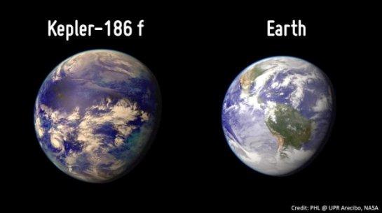 Найдена планета, которая очень похожа своими характеристиками на Землю